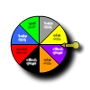 Wheel War Online Miscellaneous game